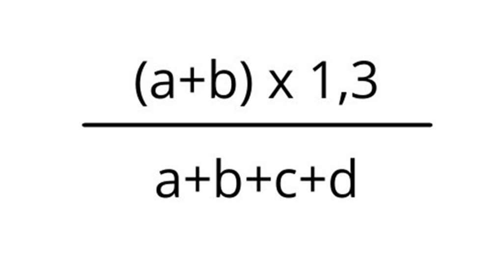 Wskaźnik Nexus wzór